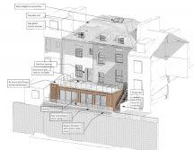 Building Refurbishment – St Ives Workstation